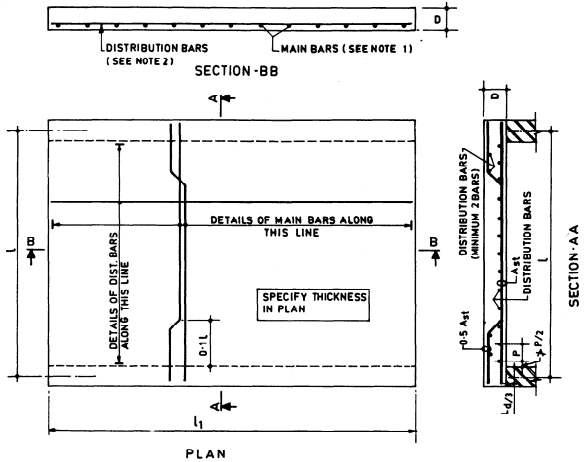 One-Way Slab Reinforcement Details