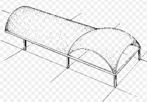 Combination of basic types of shell structures; Dome and Barrel vault