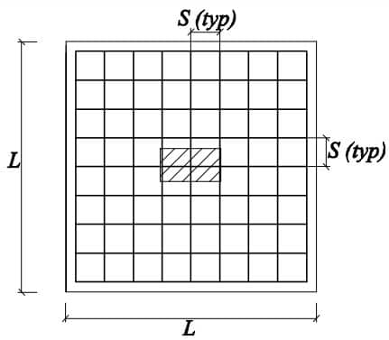 Reinforcement distribution in square isolated footing