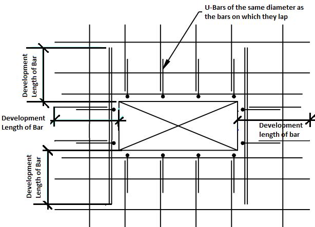 Detailing of medium slab openings