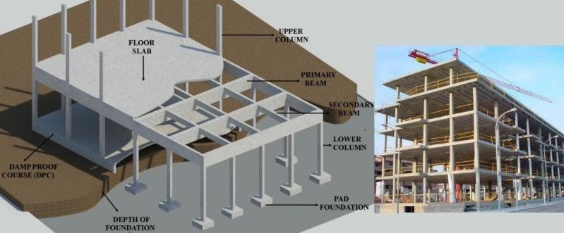 Minimum Thickness of Structural Concrete Members