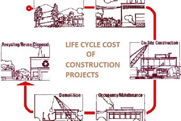 Life Cycle Cost in Construction Projects and Time Value of Money