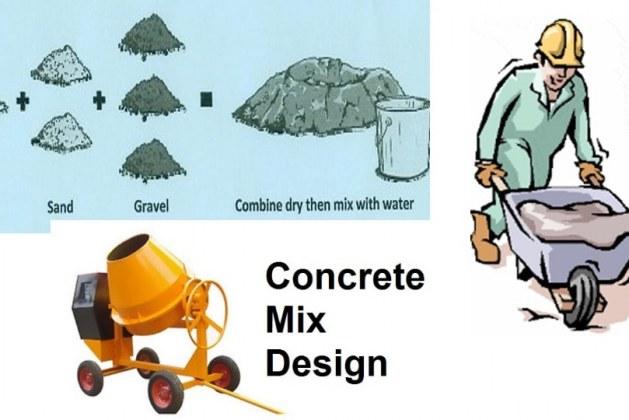 ACI Method of Concrete Mix Design – Procedure and Calculations