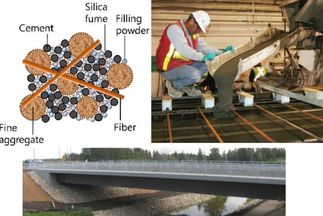 Ultra-high-Performance Concrete: Characteristics, and Applications