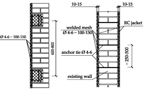 Strengthening of Masonry Walls by Application of Single and Double sided reinforced concrete (RC) jackets