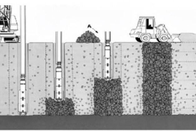 DESIGN OF STONE COLUMNS BY HEINZ J. PRIEBES METHOD