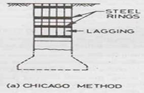 Chicago method of Pier Support