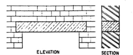 Stone lintels