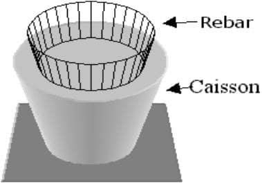 Caisson Construction Details
