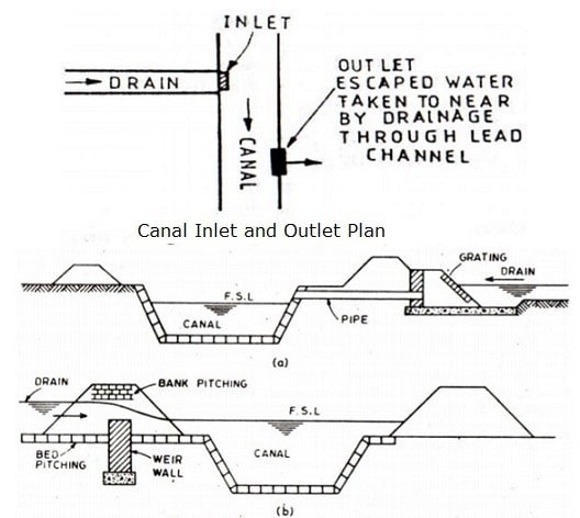 Canal inlet plan and cross sectional views