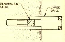 Over coring method
