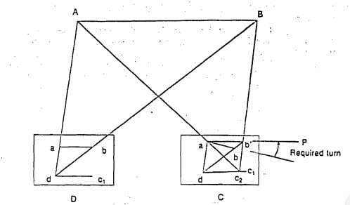 The Two-Point Problem