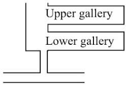 Gallery Type Surge Tank