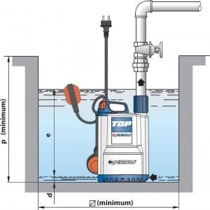 Submersible Pump System