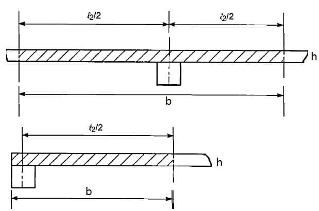 Dimensions of internal and external slab for moment of inertia calculations