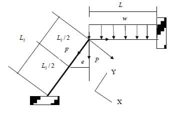 Inclined Column - Beam Connection