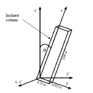 An Inclined Column – Load Deflection