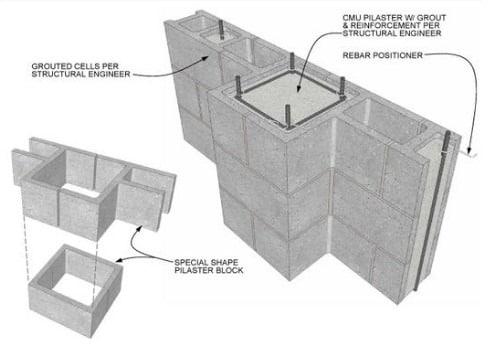 Steel Reinforcement in Masonry Pilaster Column