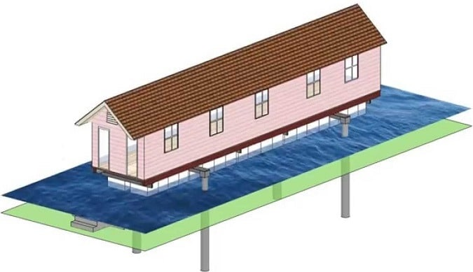 Buoyancy Rafts or Hollow Box Foundations or in Building Construction