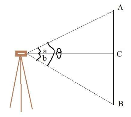 Measurement of Vertical Angle using Theodolite