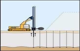 Preloading or Pre-Compression of Soil for Ground Improvement