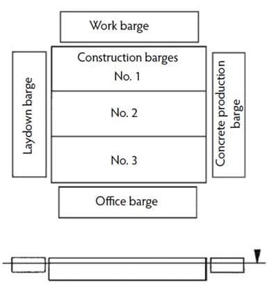 Typical Barge Arrangement