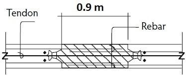 Closure Strip Width Between Two Regions of a Slab
