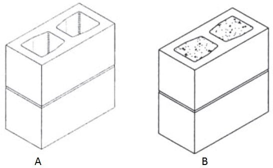 Masonry Prisms: (A) Hollow Ungrouted Unit, (B) Hollow Grouted Unit