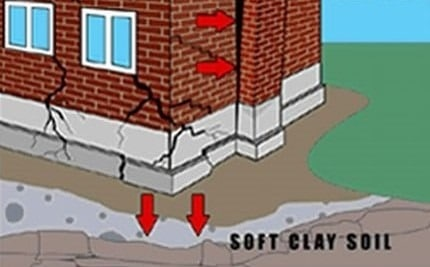 Movements in Masonry Buildings due to Foundation