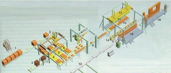 Automated Manufacture of Brick Wall Masonry Blocks