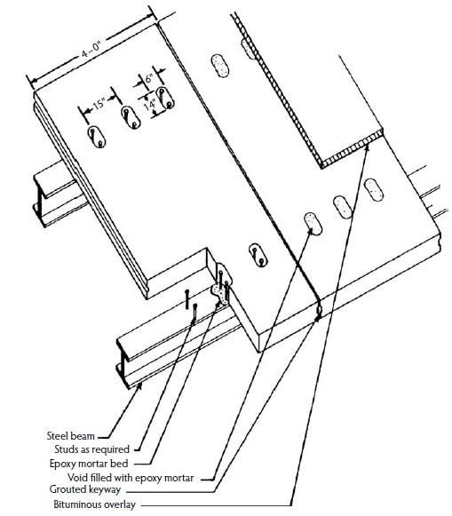 Prestressed Deck Slab for Bridge Construction