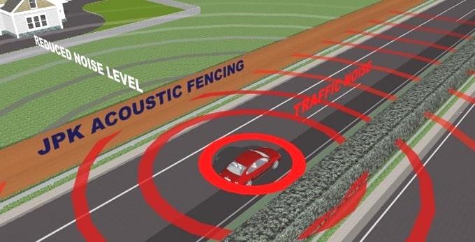 Highway Sound Barrier Masonry Walls