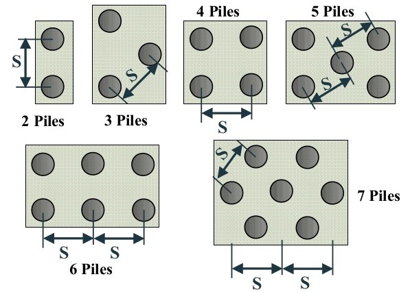 Pile Foundation Spacing and Skin Fraction in Pile Group Construction
