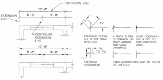 Extension and Dimension Lines in Architectural Drawings