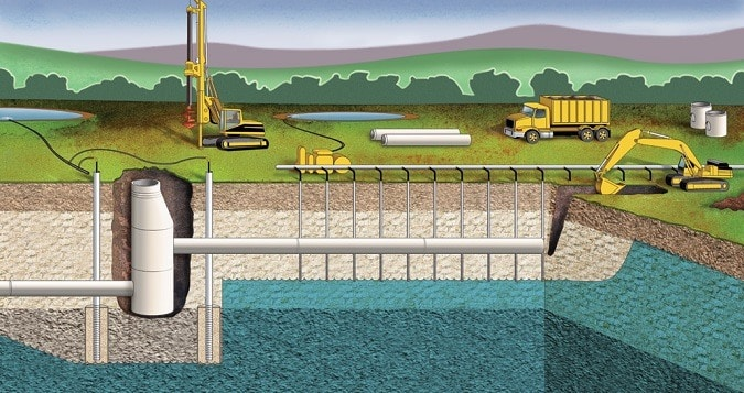 Excavation Dewatering System for Construction Works