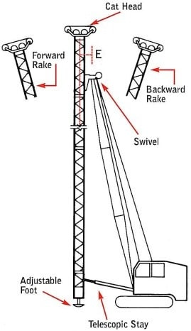 Pile Driver Rig