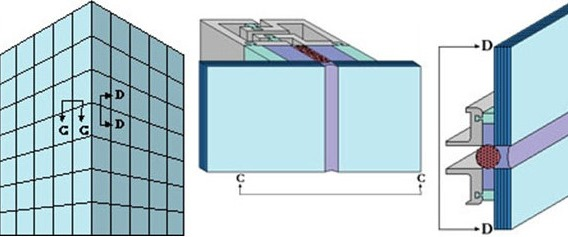 Structural Silicone Glazing
