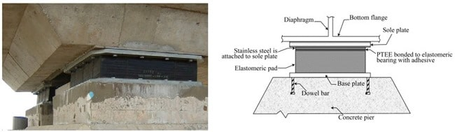 Elastomeric Bridge Bearing