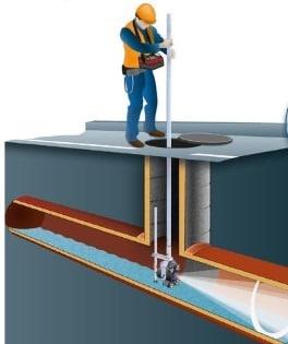 Provision of Manhole for Maintenance