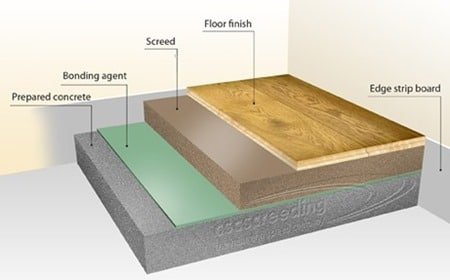 Floated Screed Floors