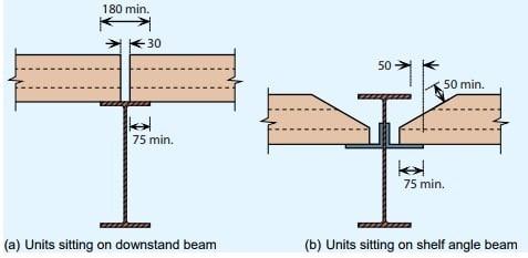 Non-Composite Beam with Precast Concrete Units