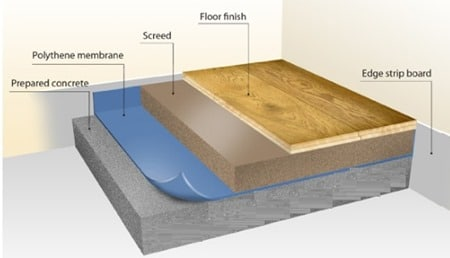 Unbonded Screed Floors