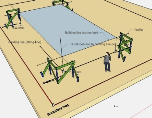 Errors During Setting Out Building Plan on Ground