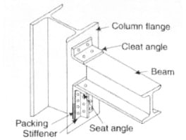 Bolted Seated Steel Beam Connection