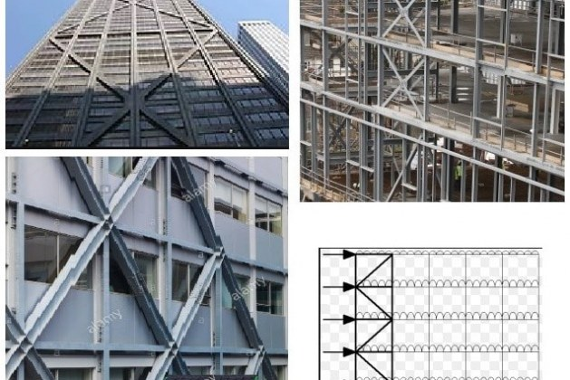 What are Types of Bracing Systems Used in Multi-Storey Steel Structures?