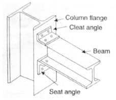 Unstiffened Bolted Seat Connection