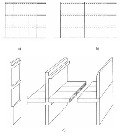 Connection Between the Precast Wall Units