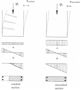 Structural Actions of Precast Concrete Walls