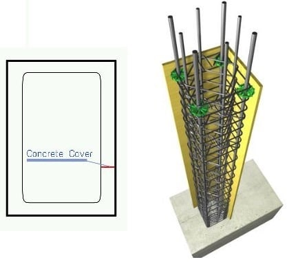 Concrete Cover Specifications for Reinforcement
