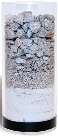 Constituents of Bitumen Mix